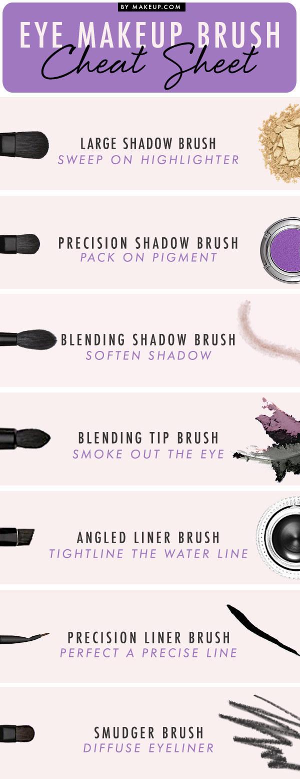 Buzzfeed Buzz Tagged Eye Makeup