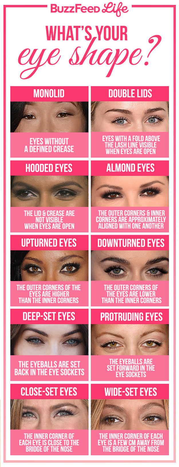 Buzzfeed Buzz Tagged Eye Makeup