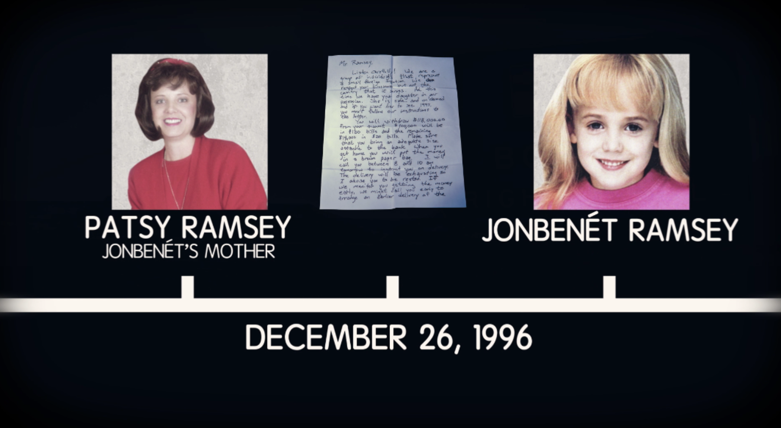 a question on the brutal murder of jon benet
